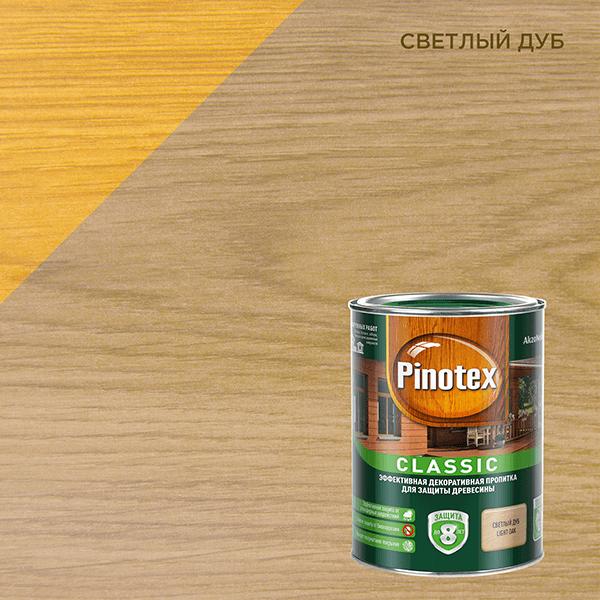 Pinotex Classic Омск Купить